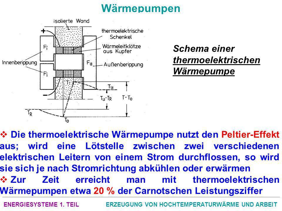 ENERGIESYSTEME 1. TEILERZEUGUNG VON HOCHTEMPERATURWÄRME UND ARBEIT Wärmepumpen Schema einer thermoelektrischen Wärmepumpe Die thermoelektrische Wärmep