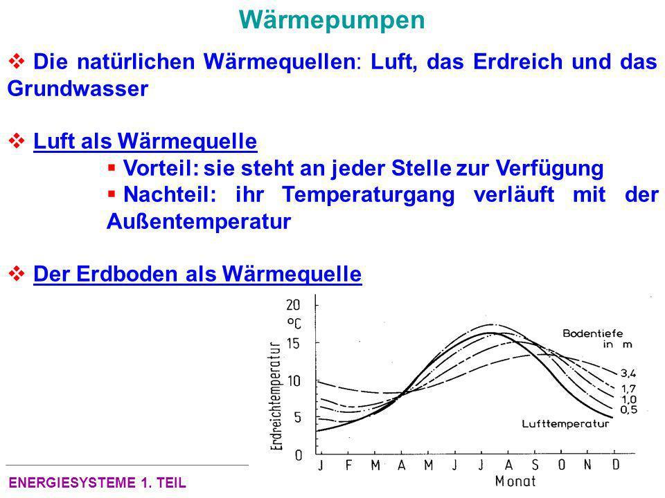 ENERGIESYSTEME 1. TEILERZEUGUNG VON HOCHTEMPERATURWÄRME UND ARBEIT Wärmepumpen Die natürlichen Wärmequellen: Luft, das Erdreich und das Grundwasser Lu