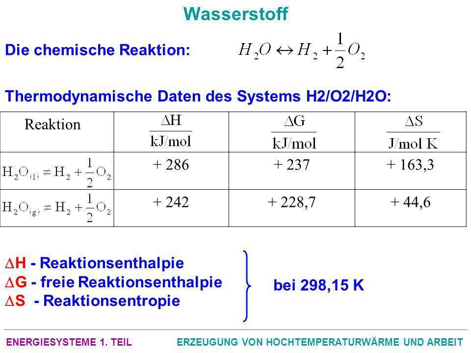 ENERGIESYSTEME 1. TEILERZEUGUNG VON HOCHTEMPERATURWÄRME UND ARBEIT Wasserstoff Die chemische Reaktion: Reaktion + 286+ 237+ 163,3 + 242+ 228,7+ 44,6 T