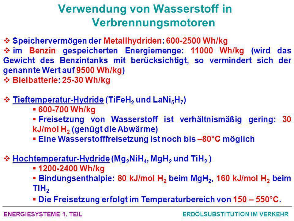 ENERGIESYSTEME 1. TEILERDÖLSUBSTITUTION IM VERKEHR Verwendung von Wasserstoff in Verbrennungsmotoren Speichervermögen der Metallhydriden: 600 2500 Wh/