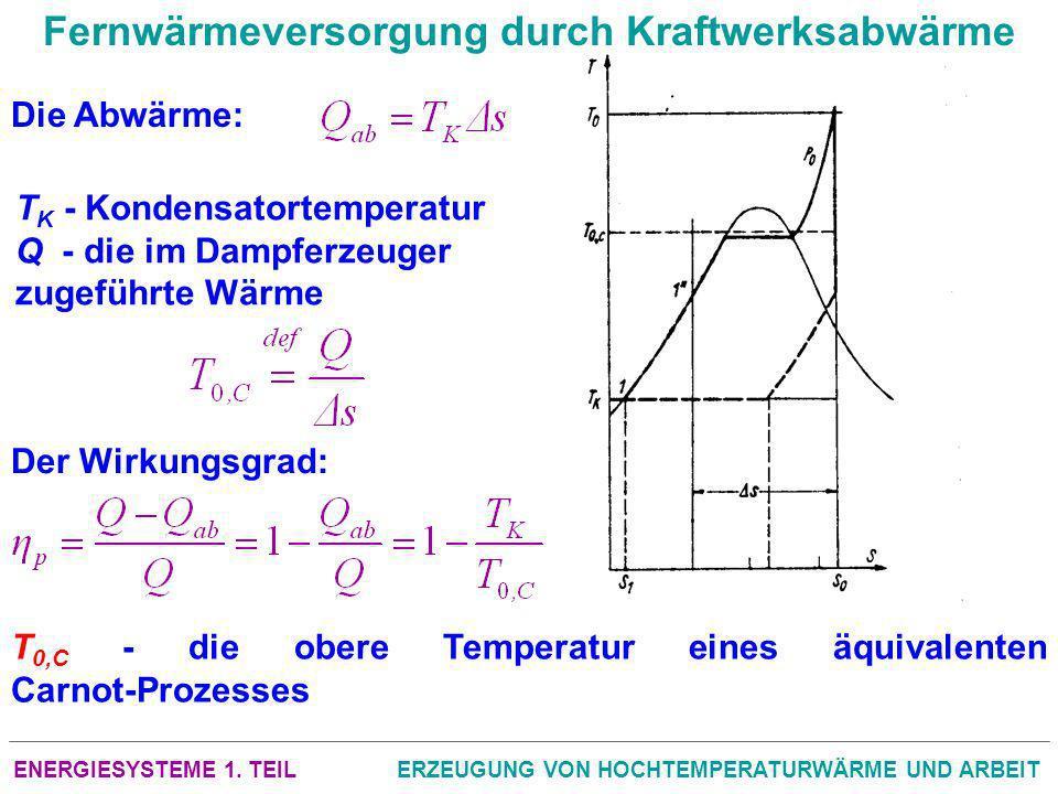 ENERGIESYSTEME 1. TEILERZEUGUNG VON HOCHTEMPERATURWÄRME UND ARBEIT Fernwärmeversorgung durch Kraftwerksabwärme Die Abwärme: T K - Kondensatortemperatu