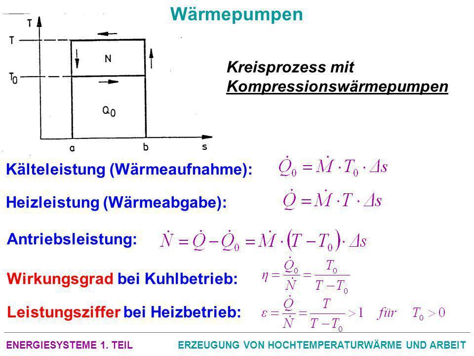 ENERGIESYSTEME 1. TEILERZEUGUNG VON HOCHTEMPERATURWÄRME UND ARBEIT Wärmepumpen Kreisprozess mit Kompressionswärmepumpen Kälteleistung (Wärmeaufnahme):