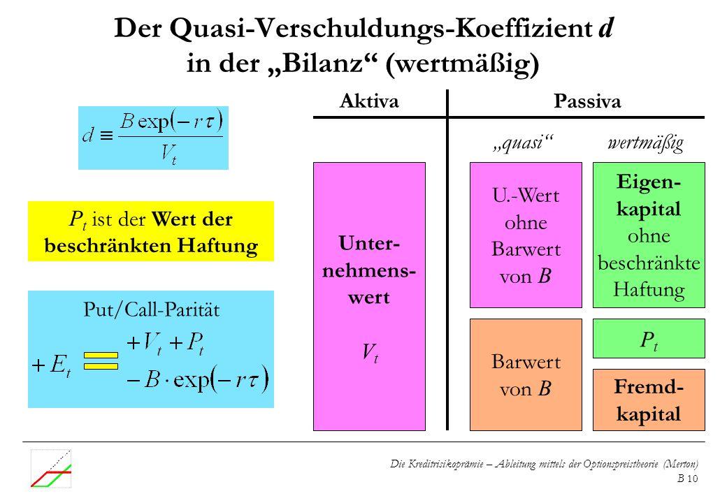 Die Kreditrisikoprämie – Ableitung mittels der Optionspreistheorie (Merton) B 10 Der Quasi-Verschuldungs-Koeffizient d in der Bilanz (wertmäßig) Eigen