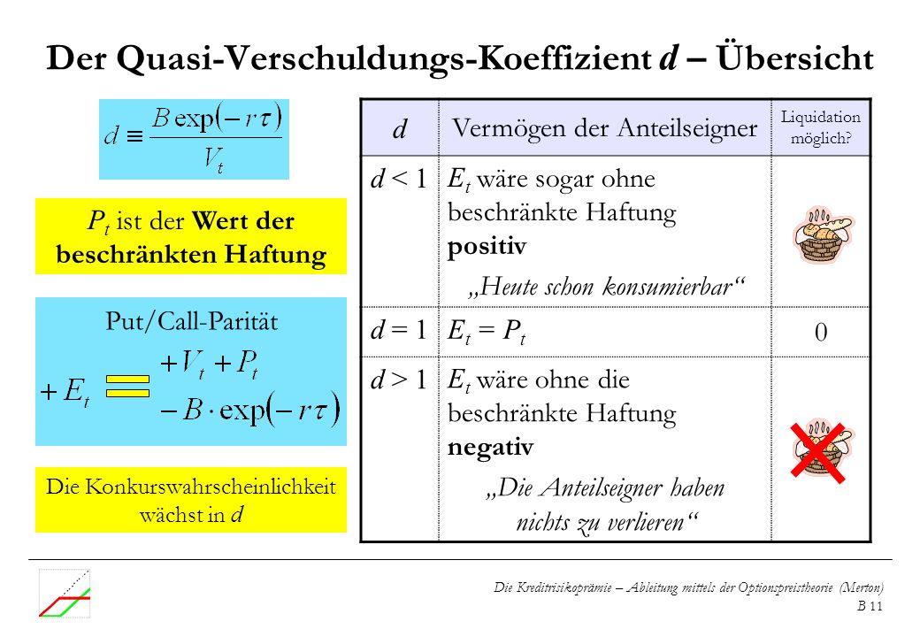 Die Kreditrisikoprämie – Ableitung mittels der Optionspreistheorie (Merton) B 11 Der Quasi-Verschuldungs-Koeffizient d – Übersicht d Vermögen der Ante
