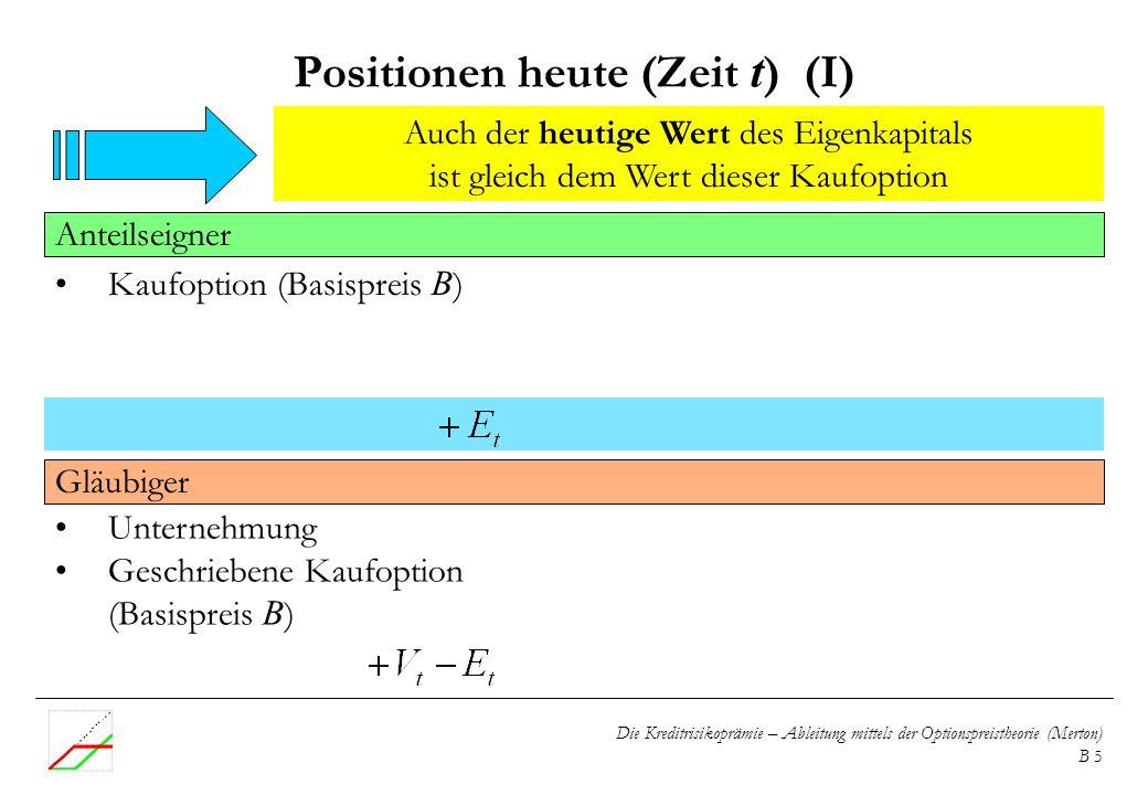 Die Kreditrisikoprämie – Ableitung mittels der Optionspreistheorie (Merton) B 5 Positionen heute (Zeit t ) (I) Anteilseigner Unternehmung Geschriebene