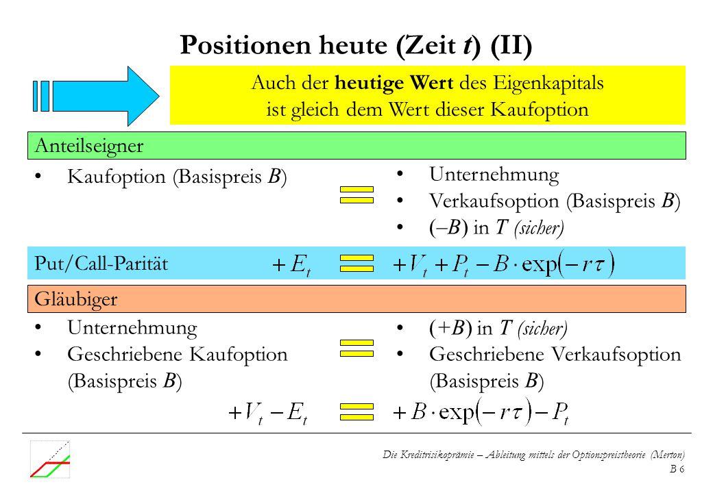 Die Kreditrisikoprämie – Ableitung mittels der Optionspreistheorie (Merton) B 6 Positionen heute (Zeit t ) (II) Anteilseigner Unternehmung Geschrieben