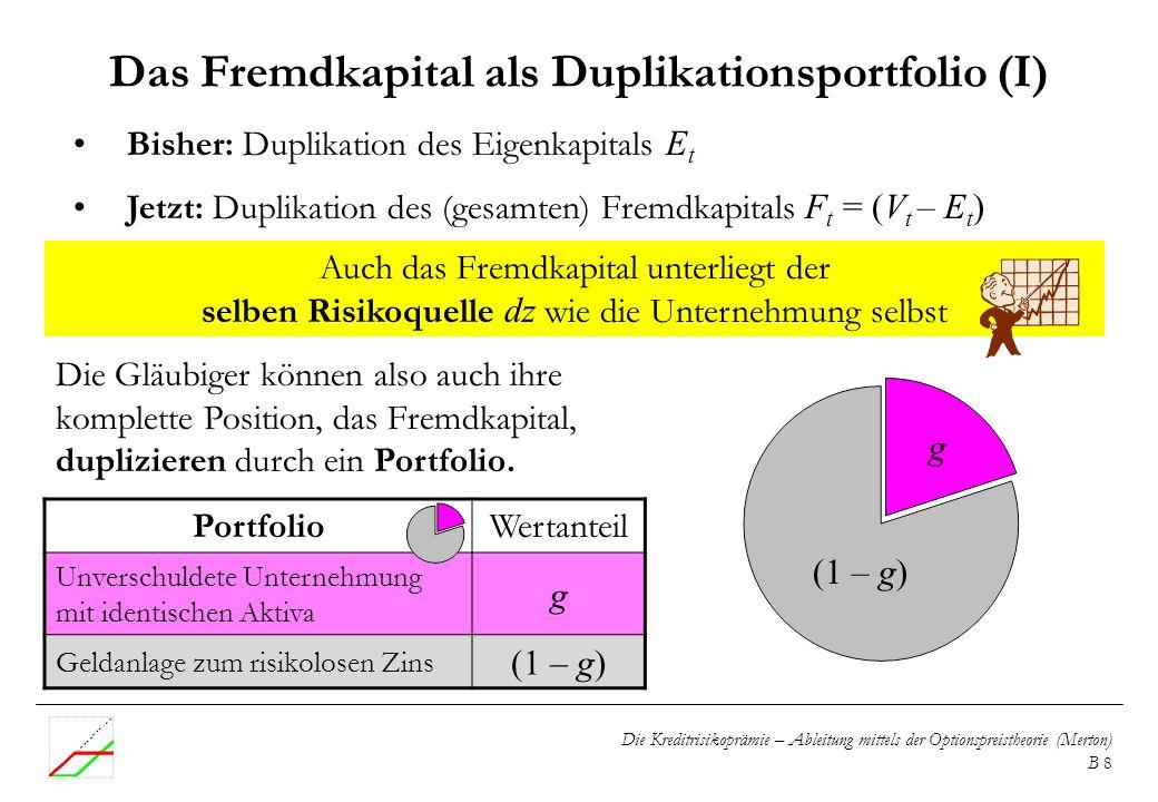 Die Kreditrisikoprämie – Ableitung mittels der Optionspreistheorie (Merton) B 8 Das Fremdkapital als Duplikationsportfolio (I) Bisher: Duplikation des