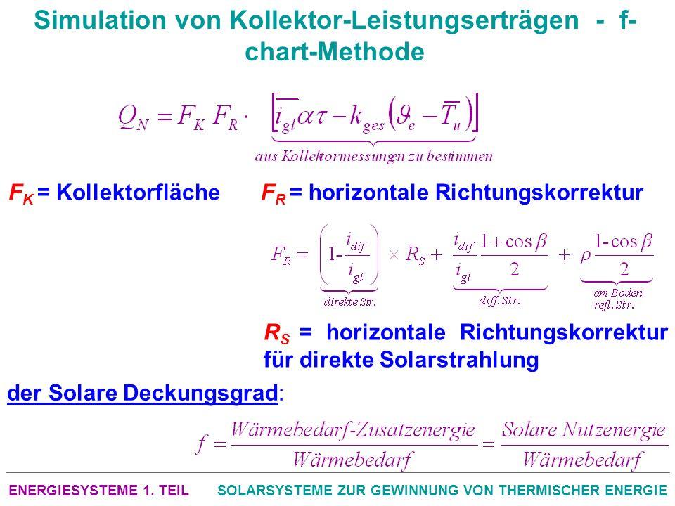 ENERGIESYSTEME 1. TEILSOLARSYSTEME ZUR GEWINNUNG VON THERMISCHER ENERGIE Simulation von Kollektor-Leistungserträgen - f- chart-Methode F K = Kollektor