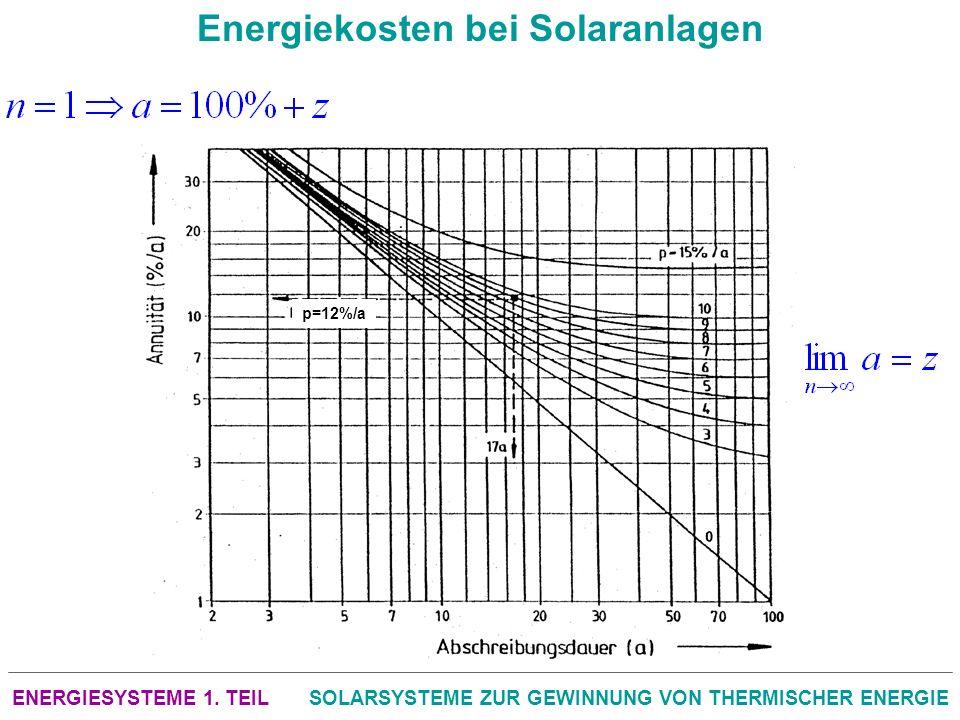 ENERGIESYSTEME 1. TEILSOLARSYSTEME ZUR GEWINNUNG VON THERMISCHER ENERGIE Energiekosten bei Solaranlagen p=12%/a
