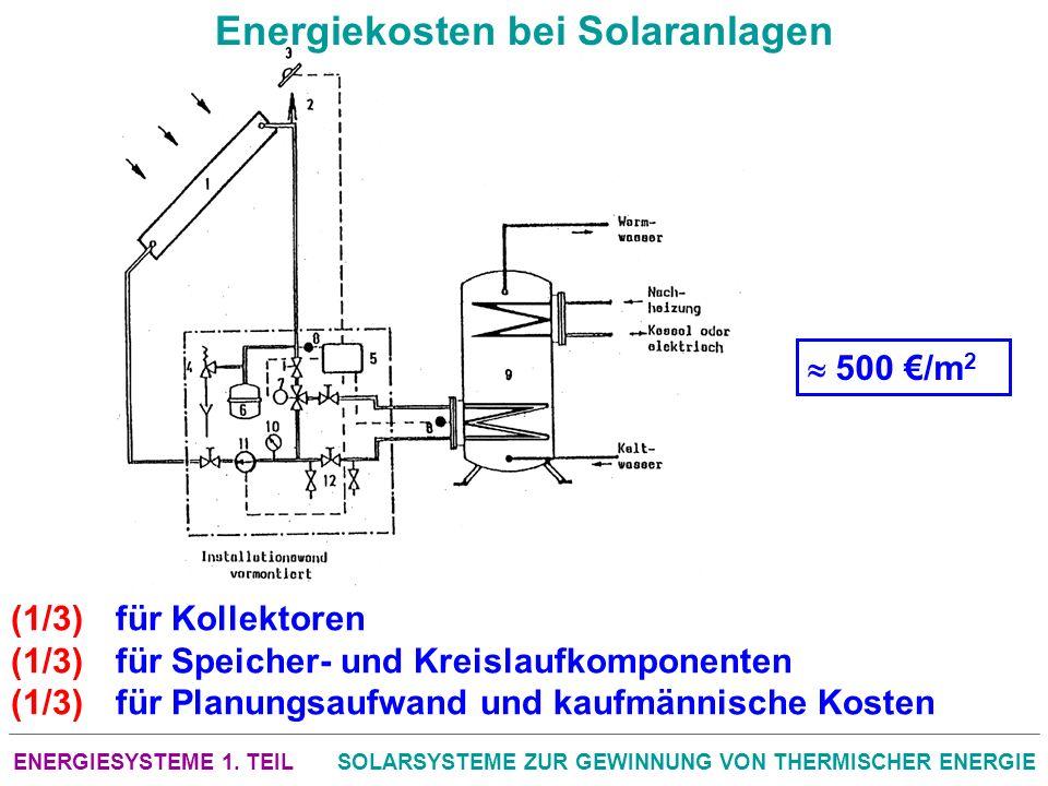 ENERGIESYSTEME 1. TEILSOLARSYSTEME ZUR GEWINNUNG VON THERMISCHER ENERGIE (1/3)für Kollektoren (1/3)für Speicher- und Kreislaufkomponenten (1/3)für Pla