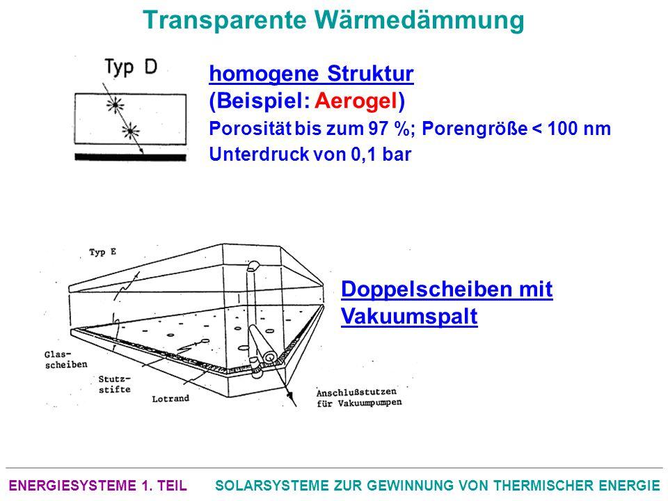 ENERGIESYSTEME 1. TEILSOLARSYSTEME ZUR GEWINNUNG VON THERMISCHER ENERGIE Transparente Wärmedämmung homogene Struktur (Beispiel: Aerogel) Doppelscheibe