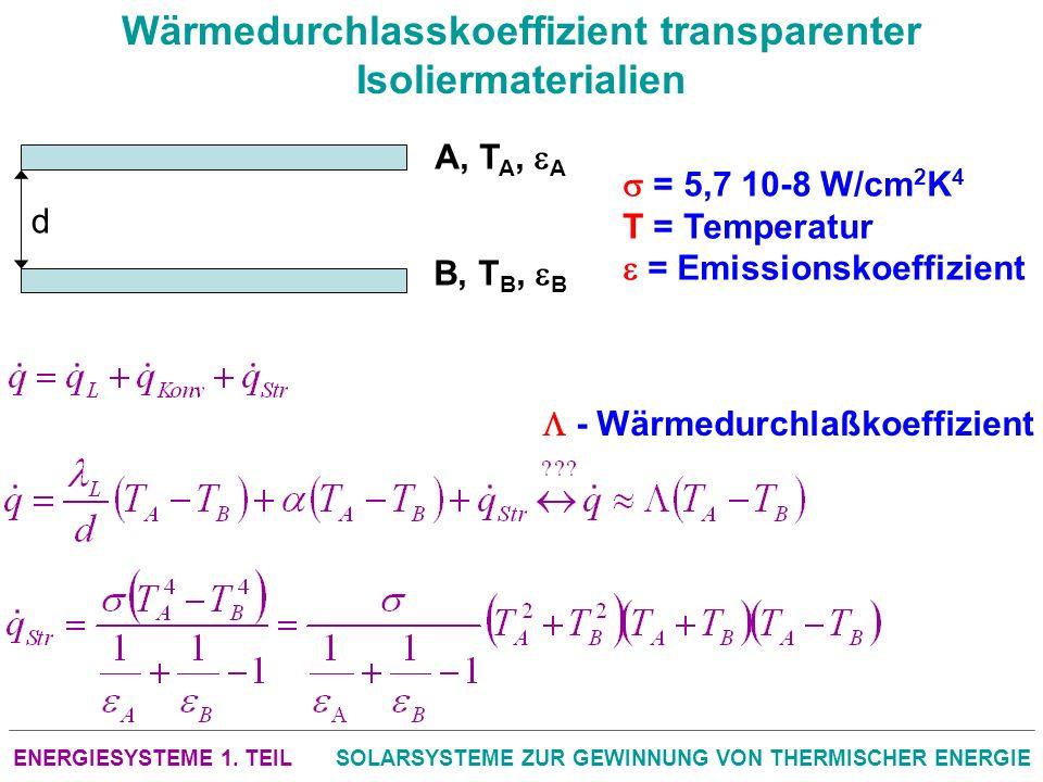 ENERGIESYSTEME 1. TEILSOLARSYSTEME ZUR GEWINNUNG VON THERMISCHER ENERGIE Wärmedurchlasskoeffizient transparenter Isoliermaterialien A, T A, A d B, T B