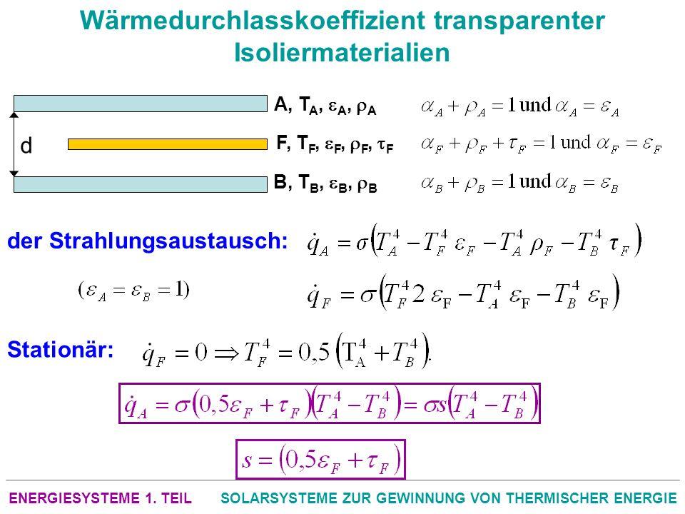 ENERGIESYSTEME 1. TEILSOLARSYSTEME ZUR GEWINNUNG VON THERMISCHER ENERGIE Wärmedurchlasskoeffizient transparenter Isoliermaterialien A, T A, A, A d B,