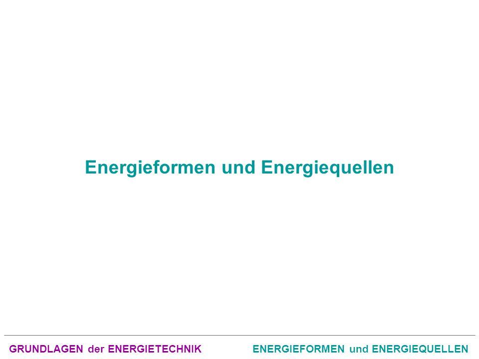 GRUNDLAGEN der ENERGIETECHNIKENERGIEFORMEN und ENERGIEQUELLEN Innere Energie, Enthalpie, Entropie die innere Energie U besteht aus der kinetischen und potenziellen Energie der Komponenten des Systems die Enthalpie H: die Entropie S: für reversible Prozesse: bei nicht-reversiblen Prozessen: dW diss - Dissipationswärme