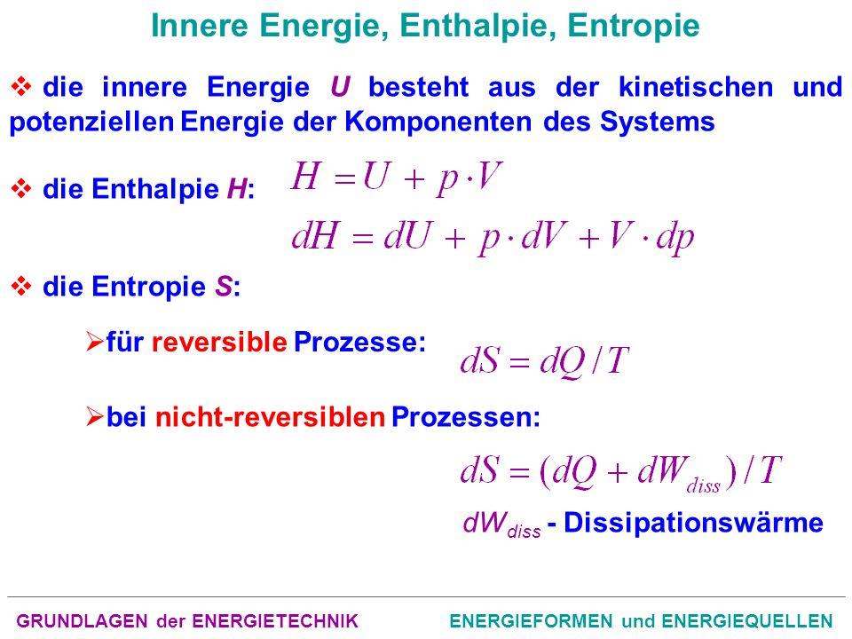 GRUNDLAGEN der ENERGIETECHNIKENERGIEFORMEN und ENERGIEQUELLEN Innere Energie, Enthalpie, Entropie Entropie in der statistischen Mechanik S mikro : W - die Zahl möglicher Zustände K B - die Boltzmann-Konstante Entropie ist ein Maß für die Ordnung eines Systems (hohe Ordnung S klein) dS = 0 man bezeichnet den Prozess als reversibel, isentrop oder adiabatisch