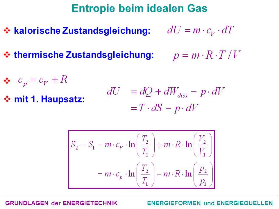 GRUNDLAGEN der ENERGIETECHNIKENERGIEFORMEN und ENERGIEQUELLEN Entropie beim idealen Gas kalorische Zustandsgleichung: thermische Zustandsgleichung: mi
