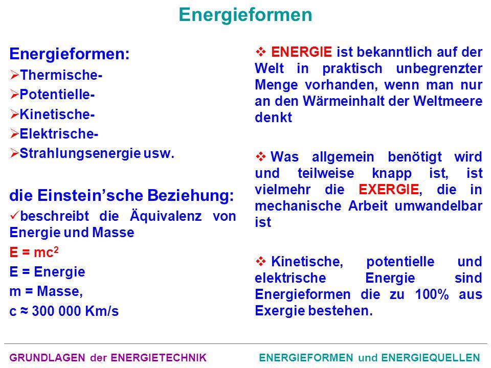 GRUNDLAGEN der ENERGIETECHNIKENERGIEFORMEN und ENERGIEQUELLEN Aufteilung der Wärme in Exergie und Anergie Thermische Energie Q 12 lässt sich nur teilweise in mechanische Energie umwandeln Das ist die Wärme, die über dem Temperaturniveau (T u ) der jeweiligen Umgebung liegt (Exergie E Q12 )