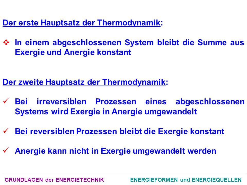 GRUNDLAGEN der ENERGIETECHNIKENERGIEFORMEN und ENERGIEQUELLEN Der erste Hauptsatz der Thermodynamik: In einem abgeschlossenen System bleibt die Summe