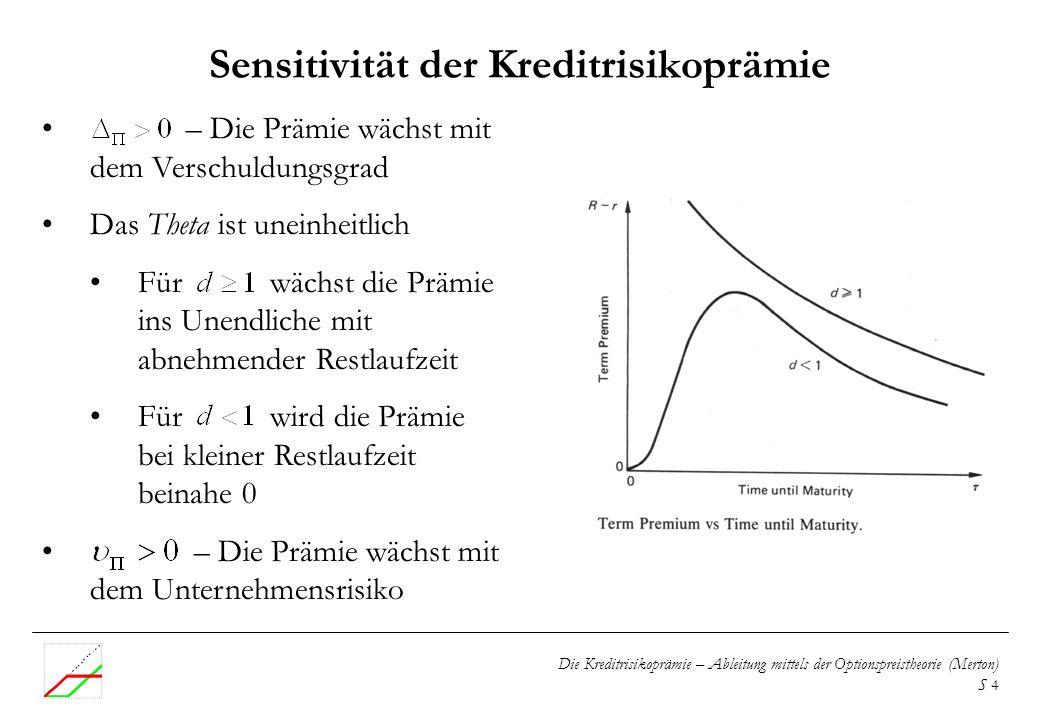 Die Kreditrisikoprämie – Ableitung mittels der Optionspreistheorie (Merton) S 5 Sensitivität des relativen Fremdkapitalrisikos Für sehr geringes Risiko oder sehr kurze Restlaufzeit (oder extremes d ) verhält sich das Fremdkapital wie eine unverschuldete Unternehmung ( d < 1 ) bzw.