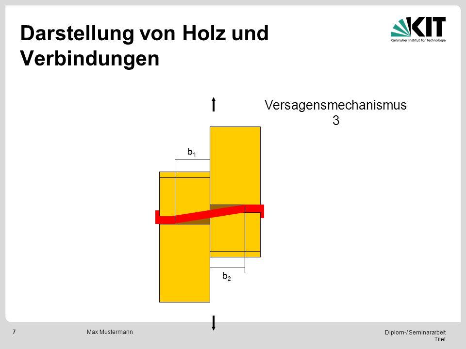 7 Diplom-/ Seminararbeit Titel Max Mustermann Darstellung von Holz und Verbindungen Versagensmechanismus 3 b1b1b1b1 b2b2b2b2