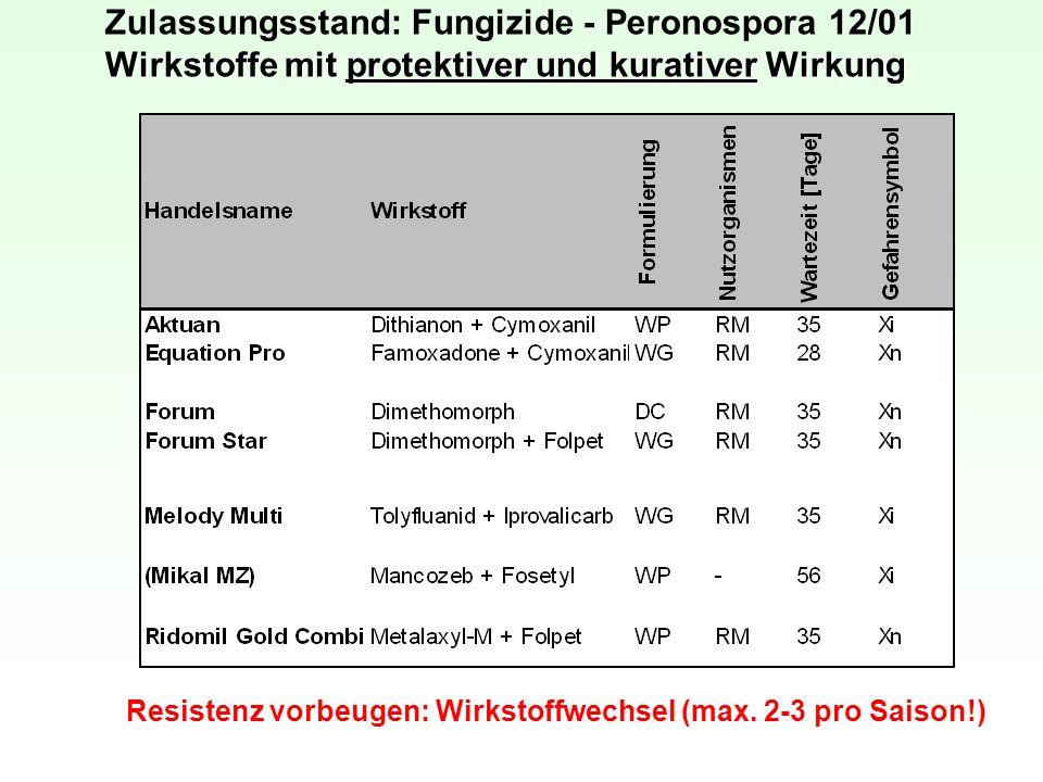 Wirkstoffe mit protektiver und kurativer Wirkung Zulassungsstand: Fungizide - Peronospora 12/01 Wirkstoffe mit protektiver und kurativer Wirkung Resis