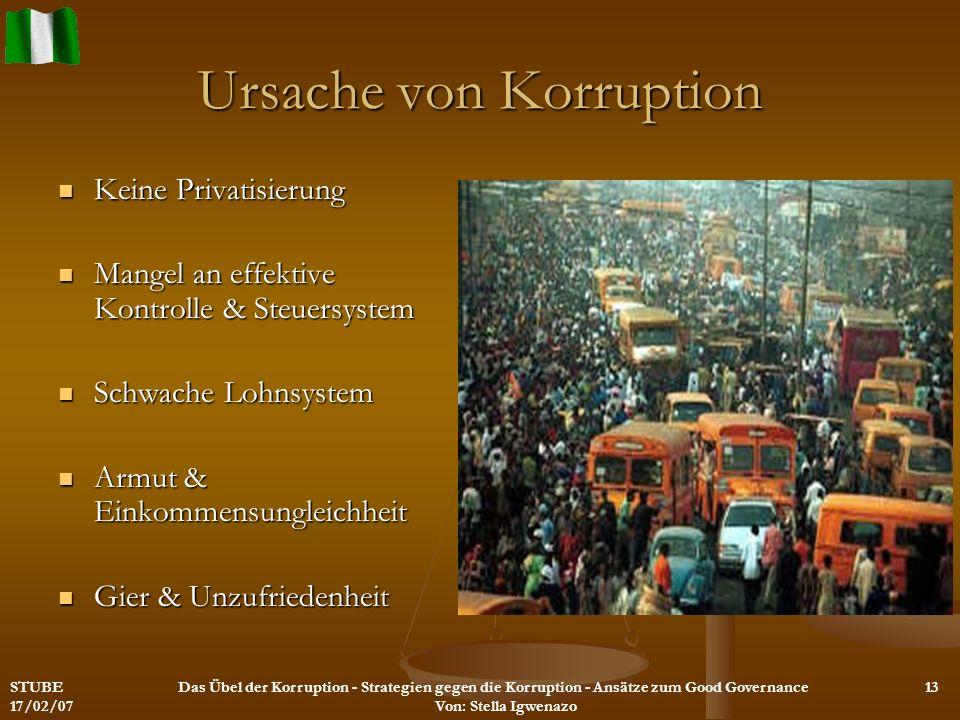 Ursache von Korruption Keine Privatisierung Keine Privatisierung Mangel an effektive Kontrolle & Steuersystem Mangel an effektive Kontrolle & Steuersy