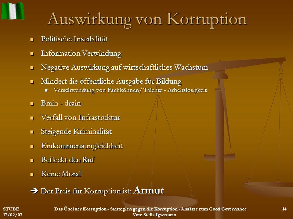 Auswirkung von Korruption Politische Instabilität Politische Instabilität Information Verwindung Information Verwindung Negative Auswirkung auf wirtsc