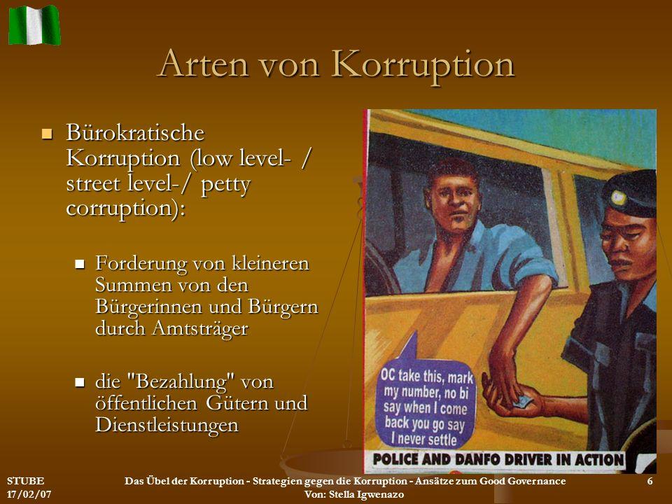 Arten von Korruption Bürokratische Korruption (low level- / street level-/ petty corruption): Bürokratische Korruption (low level- / street level-/ pe