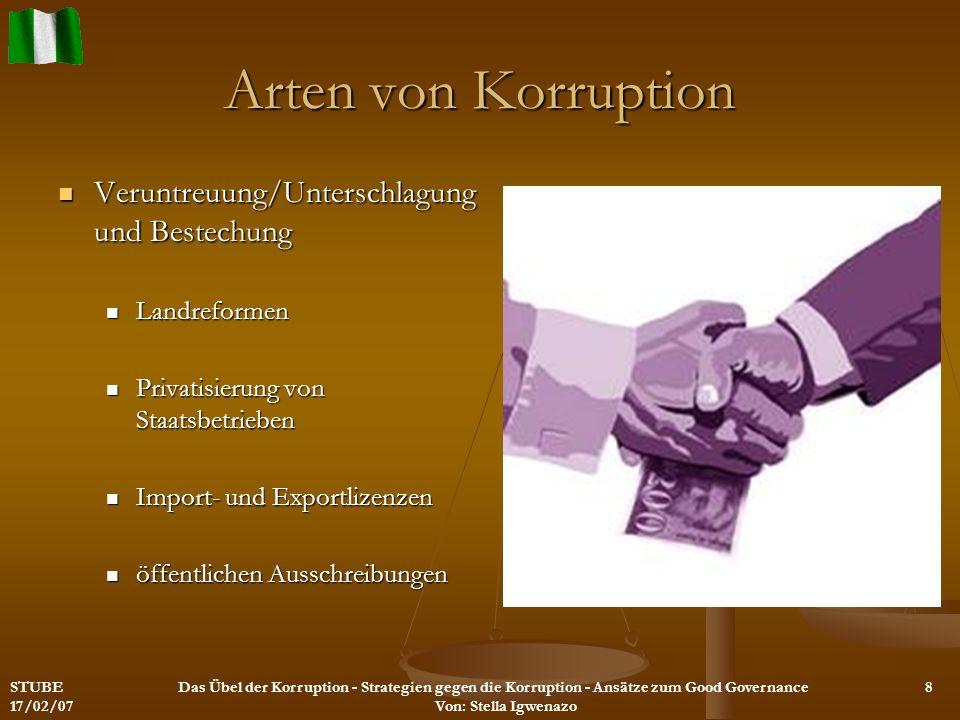 Arten von Korruption Veruntreuung/Unterschlagung und Bestechung Veruntreuung/Unterschlagung und Bestechung Landreformen Landreformen Privatisierung vo
