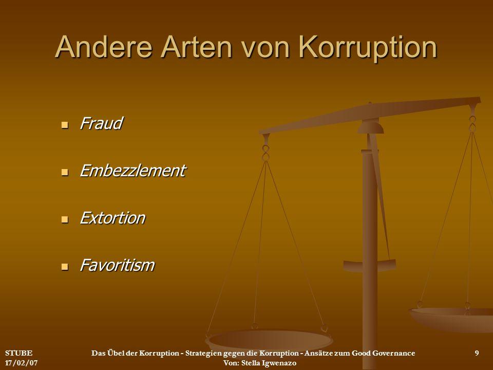 Andere Arten von Korruption Fraud Fraud Embezzlement Embezzlement Extortion Extortion Favoritism Favoritism STUBE 17/02/07 Das Übel der Korruption - S