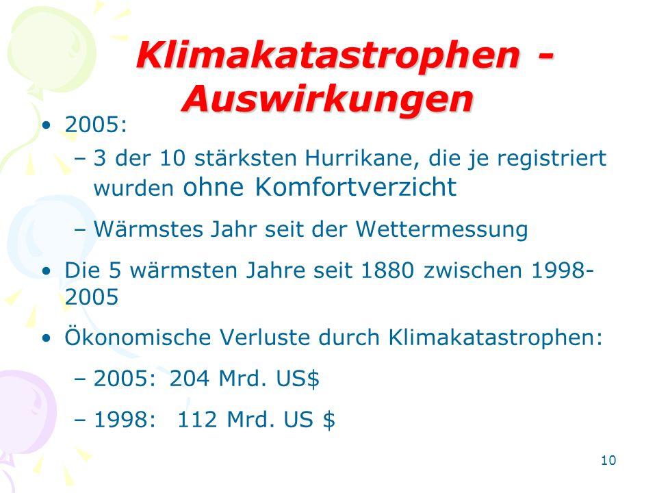 10 Klimakatastrophen - Auswirkungen 2005: –3 der 10 stärksten Hurrikane, die je registriert wurden ohne Komfortverzicht –Wärmstes Jahr seit der Wetter
