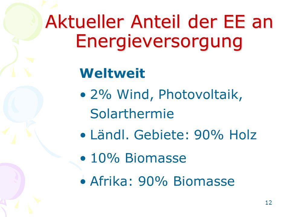 12 Aktueller Anteil der EE an Energieversorgung Weltweit 2% Wind, Photovoltaik, Solarthermie Ländl. Gebiete: 90% Holz 10% Biomasse Afrika: 90% Biomass