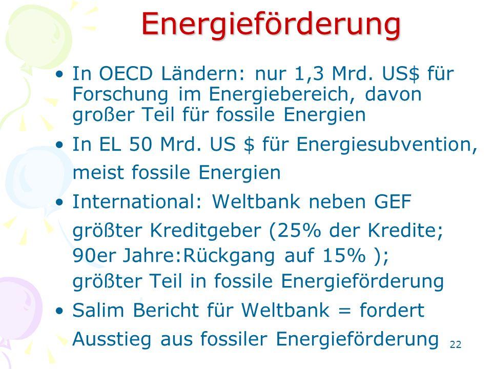 22Energieförderung In OECD Ländern: nur 1,3 Mrd. US$ für Forschung im Energiebereich, davon großer Teil für fossile Energien In EL 50 Mrd. US $ für En