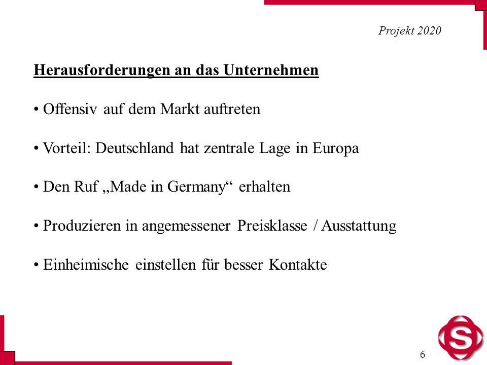 6 Projekt 2020 Herausforderungen an das Unternehmen Offensiv auf dem Markt auftreten Vorteil: Deutschland hat zentrale Lage in Europa Den Ruf Made in Germany erhalten Produzieren in angemessener Preisklasse / Ausstattung Einheimische einstellen für besser Kontakte