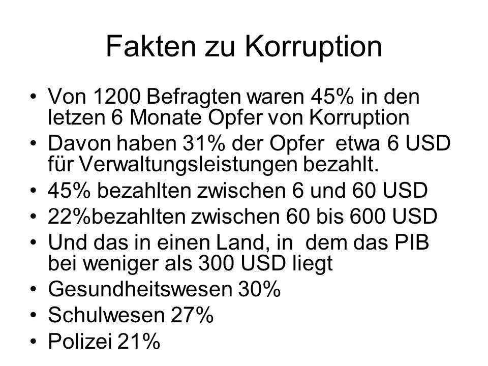 Fakten zu Korruption Von 1200 Befragten waren 45% in den letzen 6 Monate Opfer von Korruption Davon haben 31% der Opfer etwa 6 USD für Verwaltungsleistungen bezahlt.