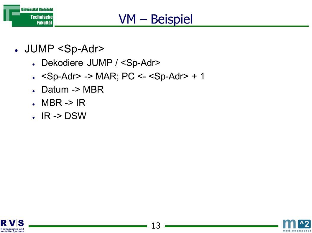 13 VM – Beispiel JUMP Dekodiere JUMP / -> MAR; PC + 1 Datum -> MBR MBR -> IR IR -> DSW