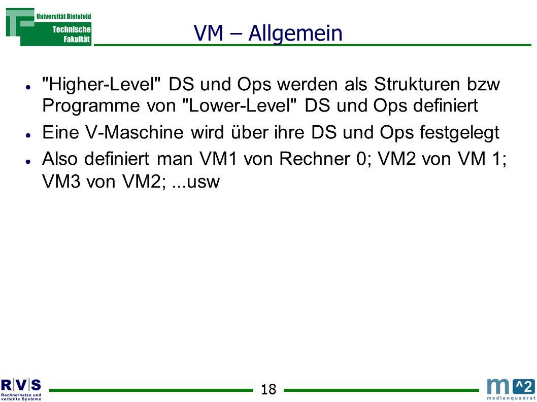 18 VM – Allgemein Higher-Level DS und Ops werden als Strukturen bzw Programme von Lower-Level DS und Ops definiert Eine V-Maschine wird über ihre DS und Ops festgelegt Also definiert man VM1 von Rechner 0; VM2 von VM 1; VM3 von VM2;...usw