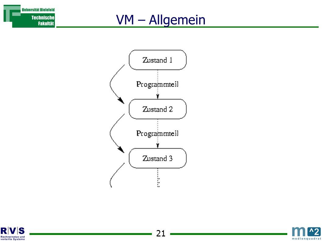 21 VM – Allgemein