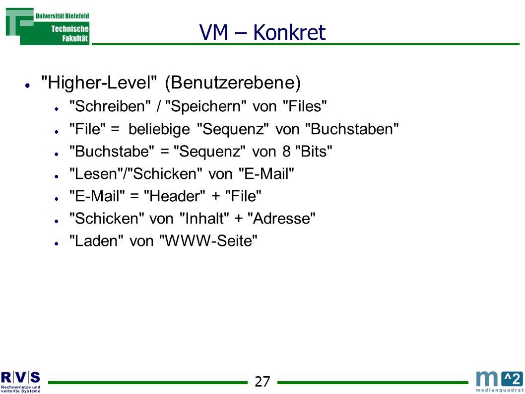 27 VM – Konkret Higher-Level (Benutzerebene) Schreiben / Speichern von Files File = beliebige Sequenz von Buchstaben Buchstabe = Sequenz von 8 Bits Lesen / Schicken von E-Mail E-Mail = Header + File Schicken von Inhalt + Adresse Laden von WWW-Seite
