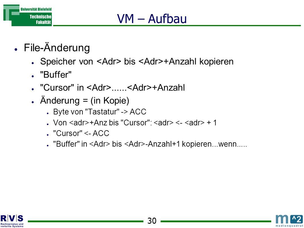 30 VM – Aufbau File-Änderung Speicher von bis +Anzahl kopieren Buffer Cursor in......