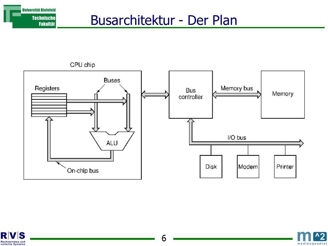 6 Busarchitektur - Der Plan