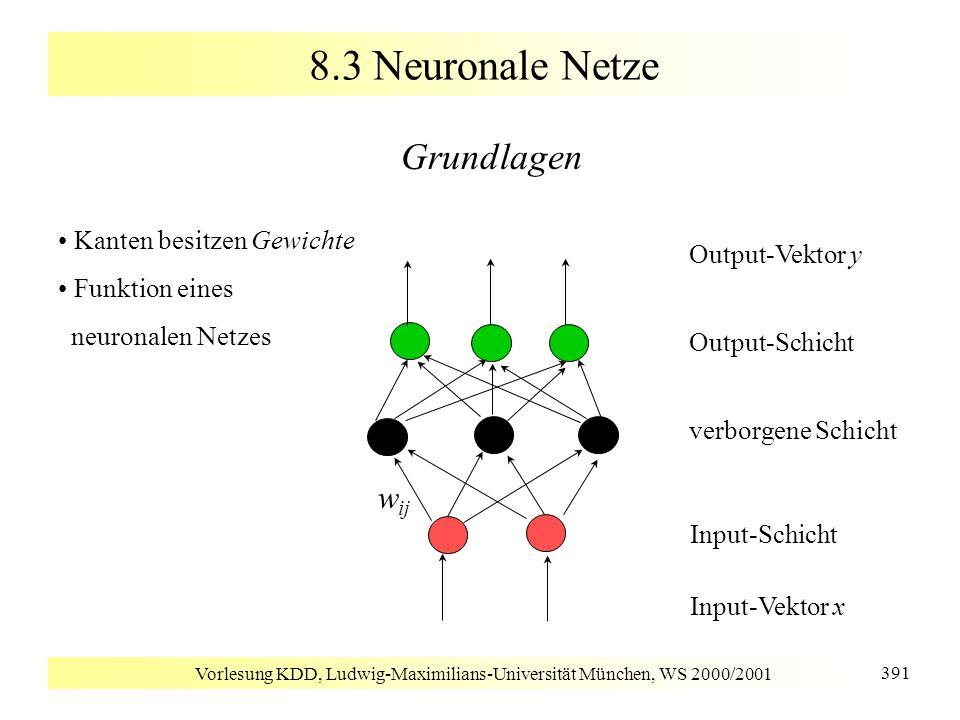 Vorlesung KDD, Ludwig-Maximilians-Universität München, WS 2000/2001 391 8.3 Neuronale Netze Grundlagen Kanten besitzen Gewichte Funktion eines neurona