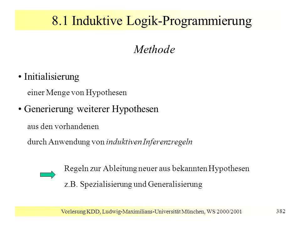 Vorlesung KDD, Ludwig-Maximilians-Universität München, WS 2000/2001 382 8.1 Induktive Logik-Programmierung Methode Initialisierung einer Menge von Hyp