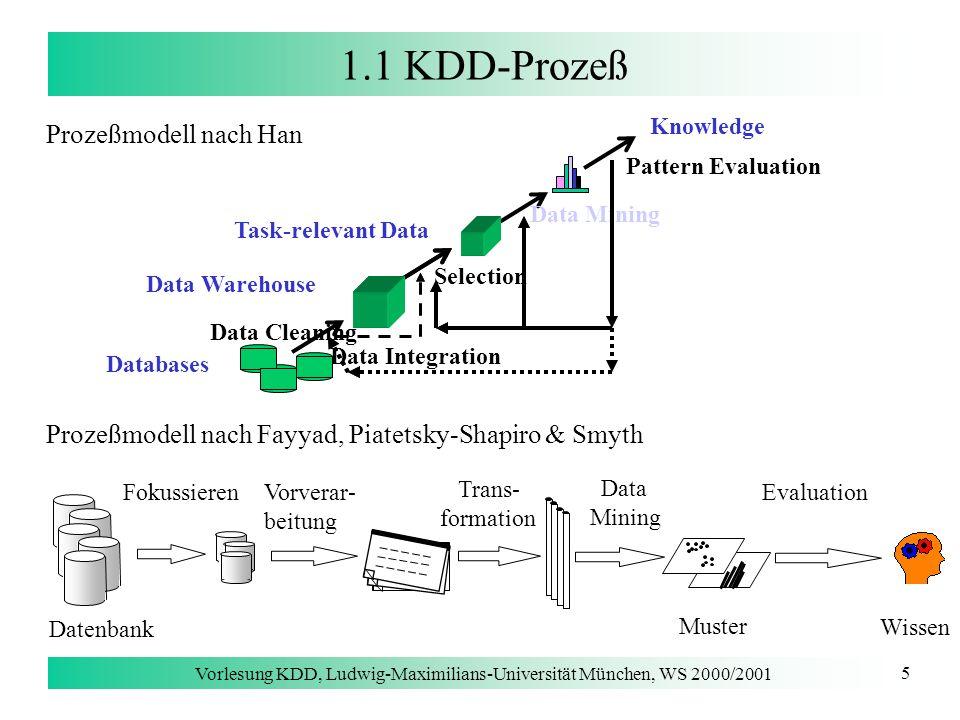 Vorlesung KDD, Ludwig-Maximilians-Universität München, WS 2000/2001 5 1.1 KDD-Prozeß Vorverar- beitung Trans- formation Datenbank Fokussieren Data Min