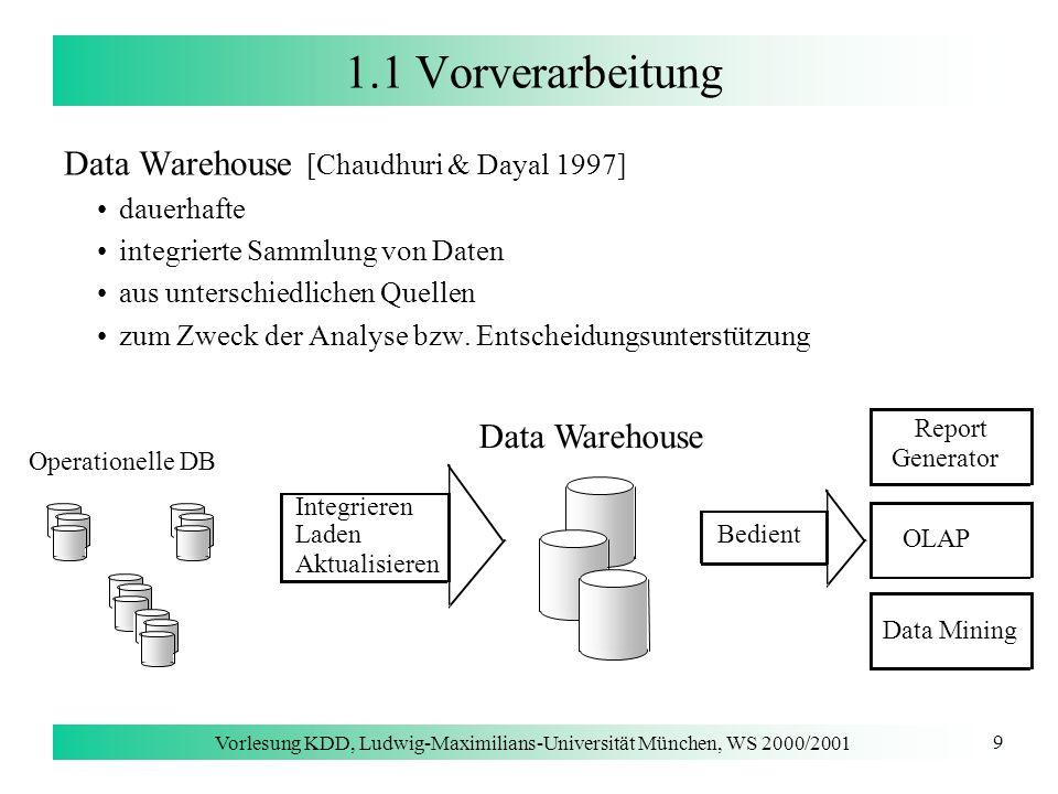 Vorlesung KDD, Ludwig-Maximilians-Universität München, WS 2000/2001 20 1.2 Typische KDD-Anwendungen Datenschutz große Gefahren des Mißbrauchs der Data-Mining-Techniken insbesondere dann, wenn persönliche Daten ohne Kenntnis der betreffenden Person gesammelt und analysiert werden Datenschutz (privacy) muß im Kontext des KDD neu diskutiert werden.