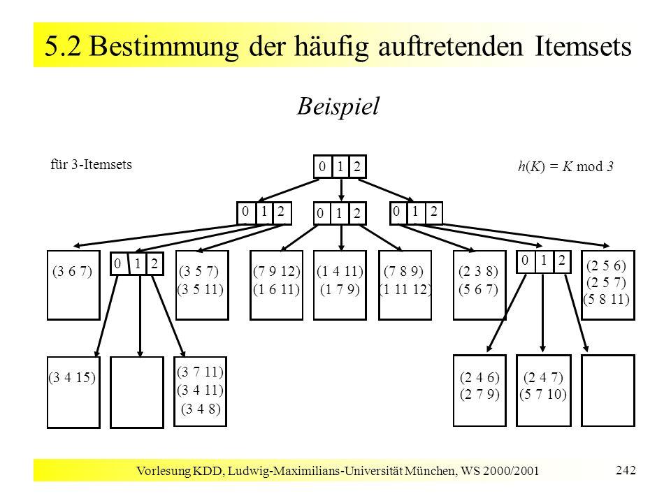 Vorlesung KDD, Ludwig-Maximilians-Universität München, WS 2000/2001 242 5.2 Bestimmung der häufig auftretenden Itemsets Beispiel 012h(K) = K mod 3 (3