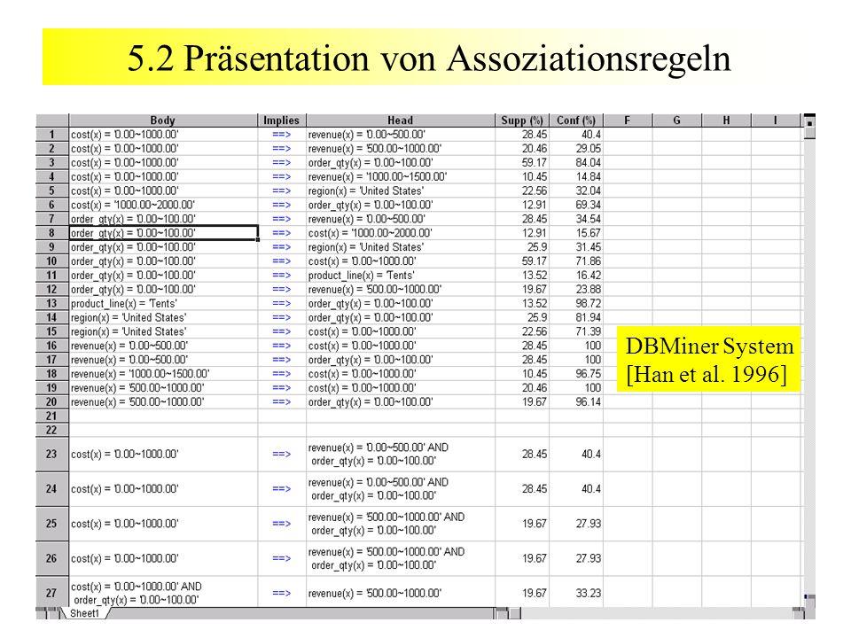 Vorlesung KDD, Ludwig-Maximilians-Universität München, WS 2000/2001 251 5.2 Präsentation von Assoziationsregeln DBMiner System [Han et al. 1996]
