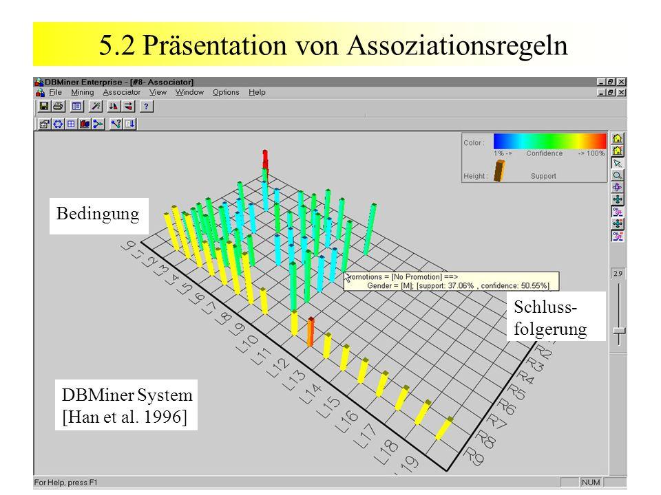 Vorlesung KDD, Ludwig-Maximilians-Universität München, WS 2000/2001 252 5.2 Präsentation von Assoziationsregeln Bedingung Schluss- folgerung DBMiner S
