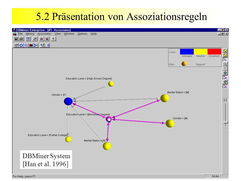 Vorlesung KDD, Ludwig-Maximilians-Universität München, WS 2000/2001 253 5.2 Präsentation von Assoziationsregeln DBMiner System [Han et al. 1996]