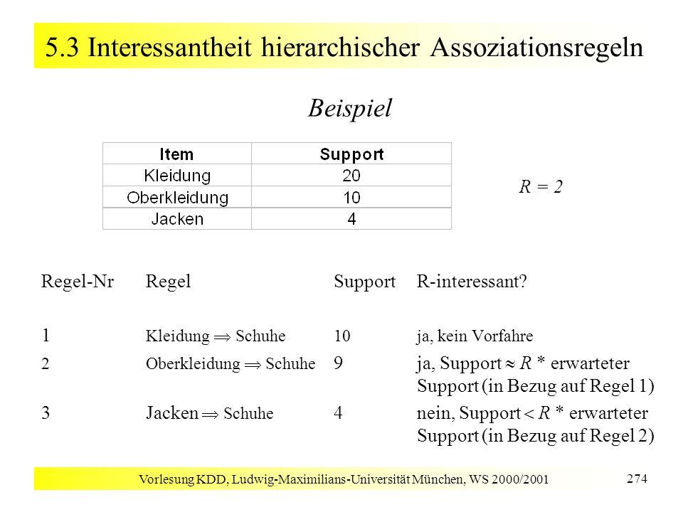 Vorlesung KDD, Ludwig-Maximilians-Universität München, WS 2000/2001 274 5.3 Interessantheit hierarchischer Assoziationsregeln Beispiel Regel-NrRegelSu